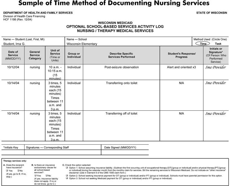 sample nurse aide assignment sheet